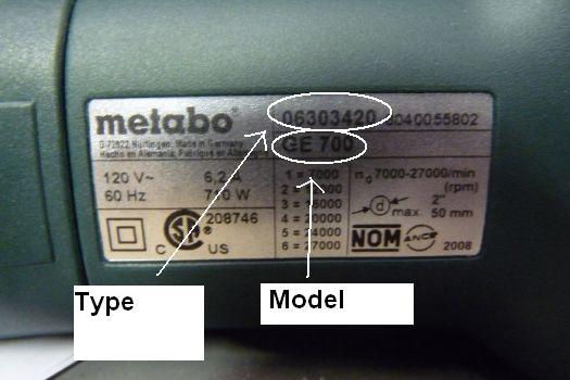 Metabo Name Plate