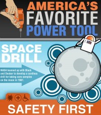 America's Favorite Tool–The Power Drill