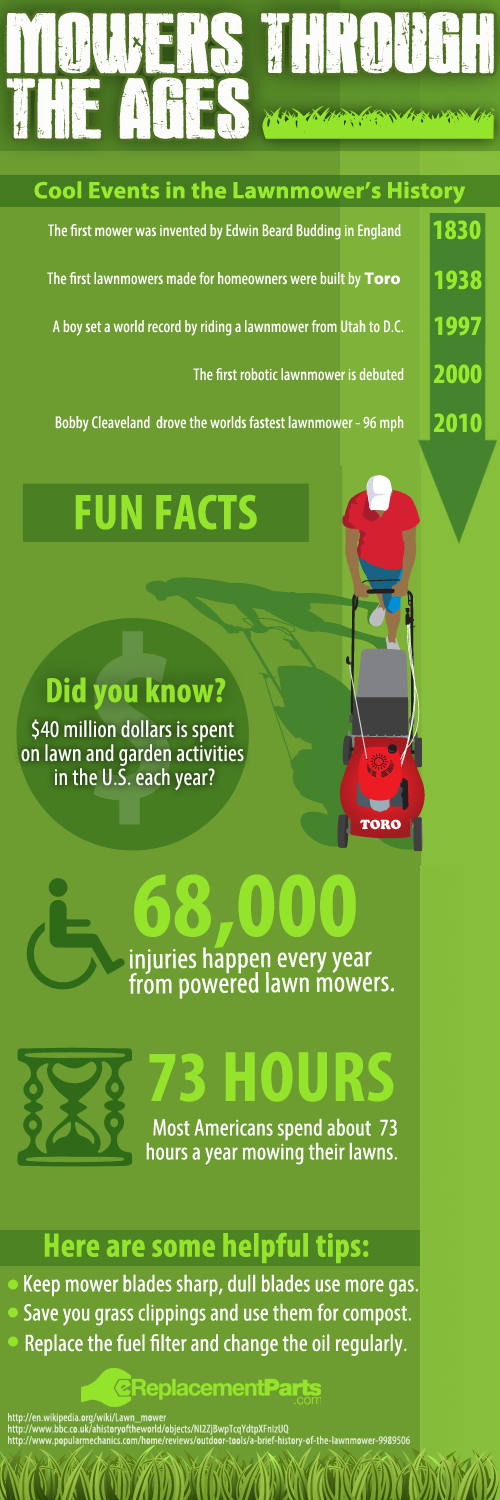lawnmower injuries