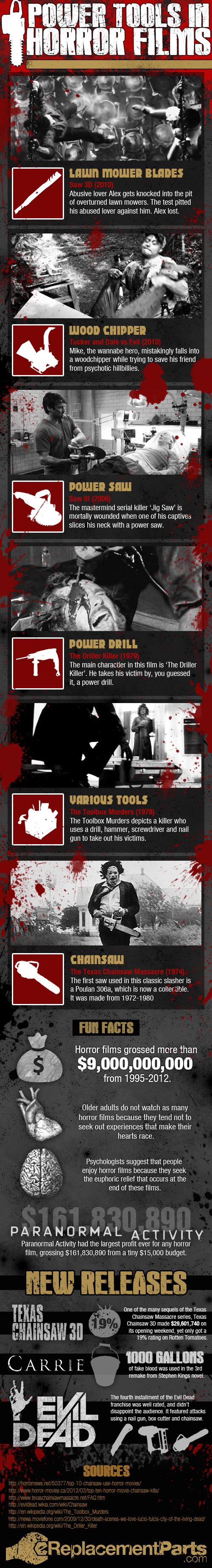 horror-tools2