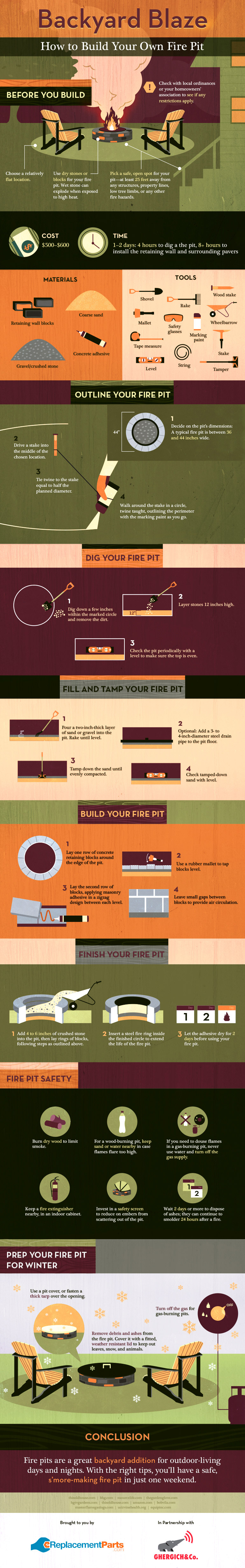 how to build your own fire pit in your backyard - diy weekend