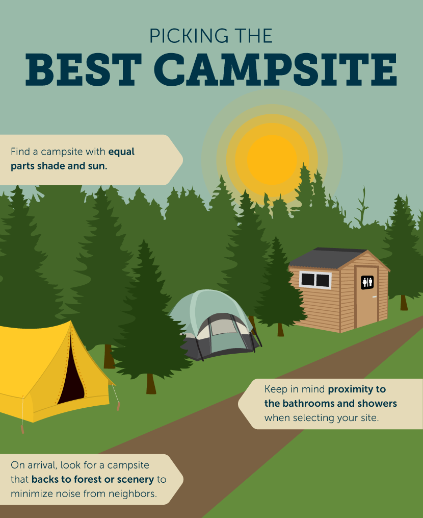 Picking the Best Campsite - How to Set up Your Campsite