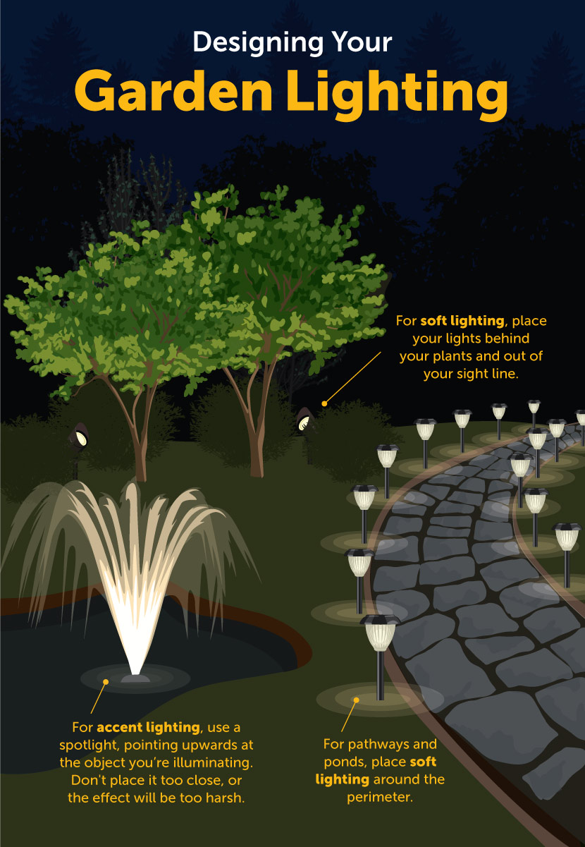 designing your garden lighting illuminate your garden with these garden lighting ideas