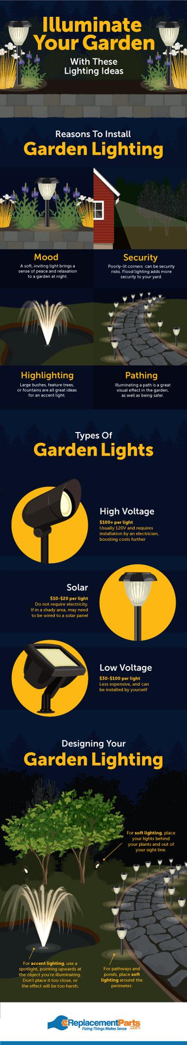 Garden Accent Lights