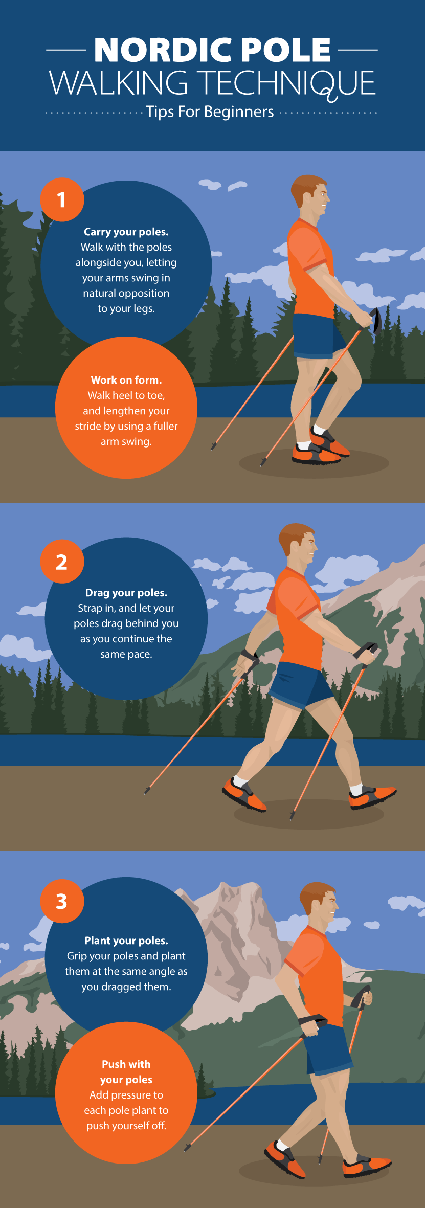 Nordic Pole Walking Technique - Beginner's Guide to Nordic Pole Walking