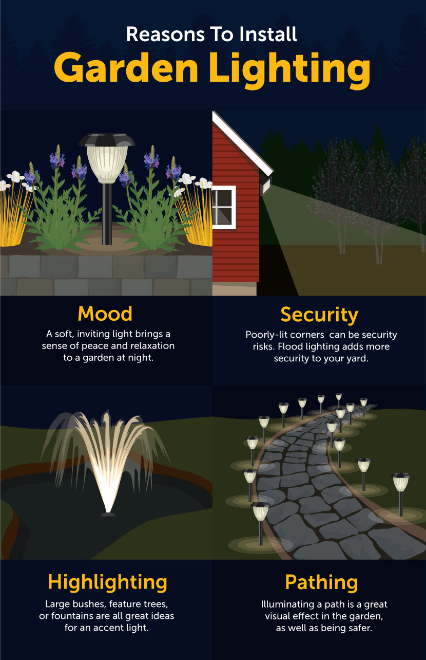 reasons to install garden lighting illuminate your garden with these garden lighting ideas
