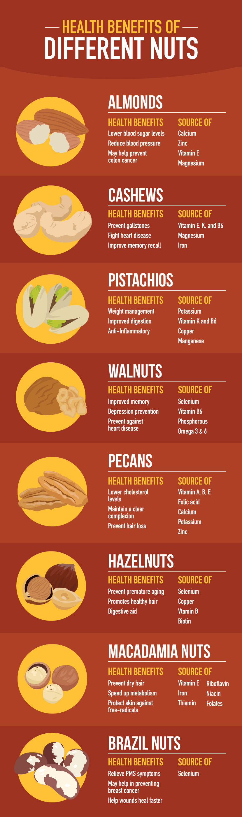 Here's What The Nuts You Snack On Actually Do For Your Body
