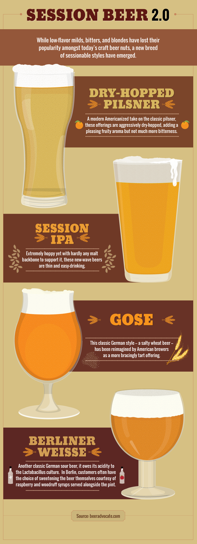 New Sessionable Beer Styles - What Makes Beer Sessionable?