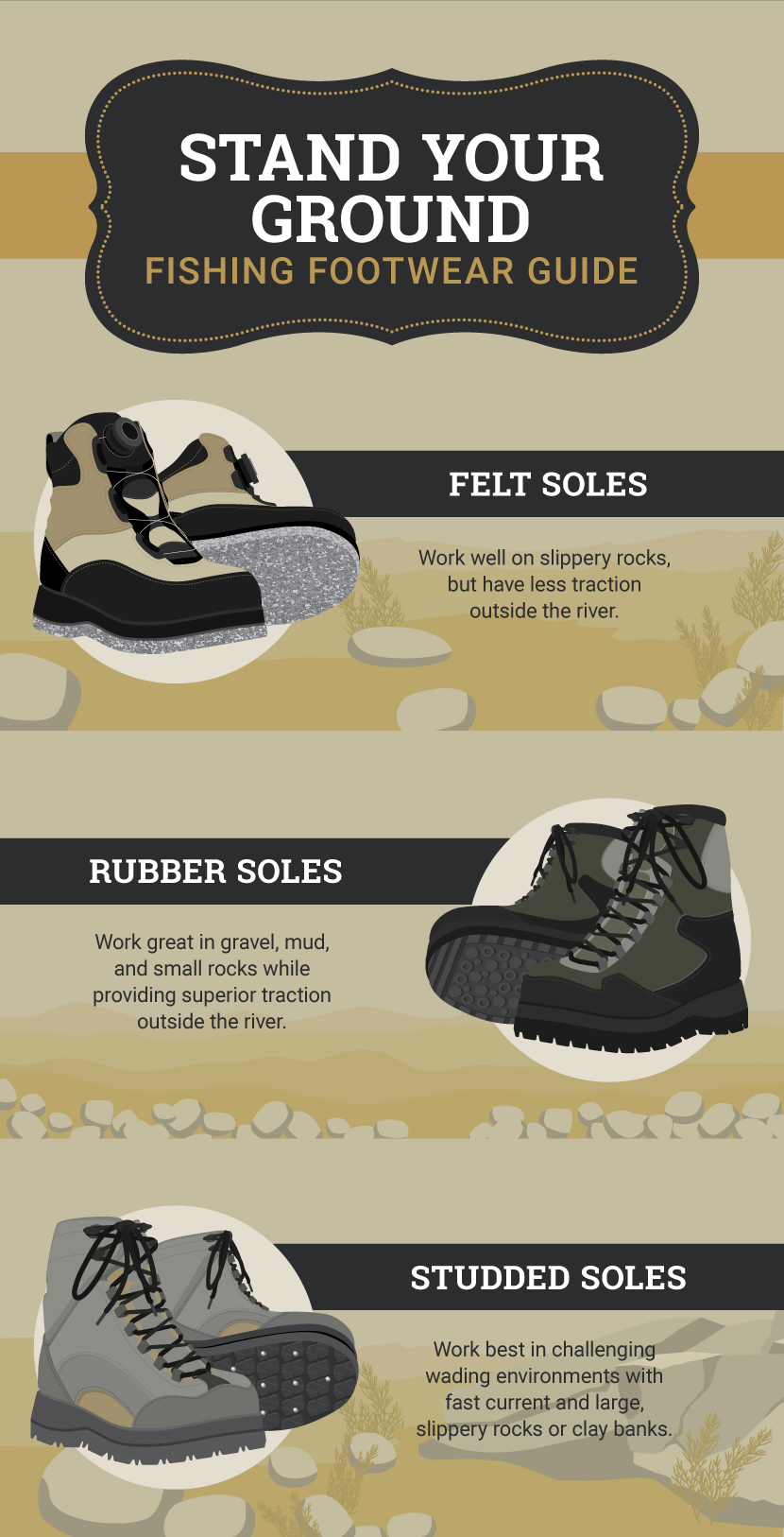 Wader Footwear - A Guide to Choosing the Right Fishing Waders