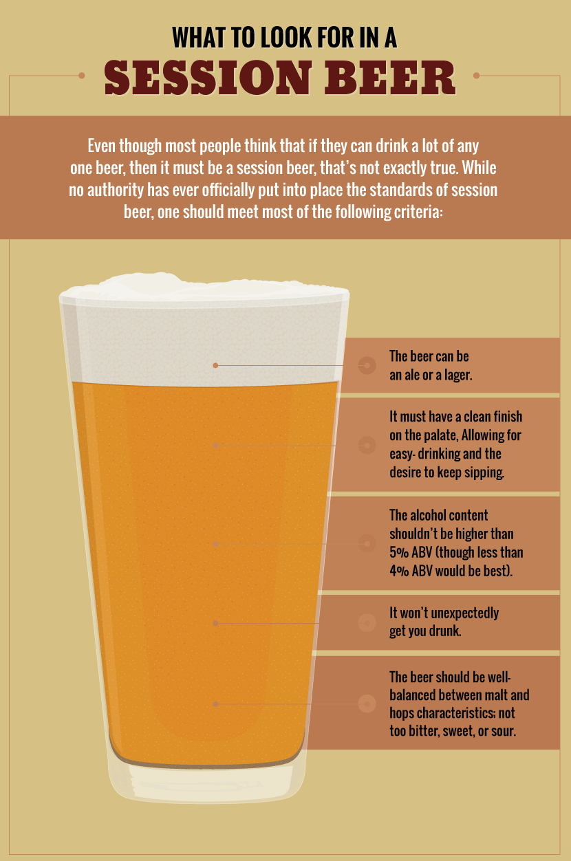 What to Look For in Sessionable Beer - What Makes Beer Sessionable?