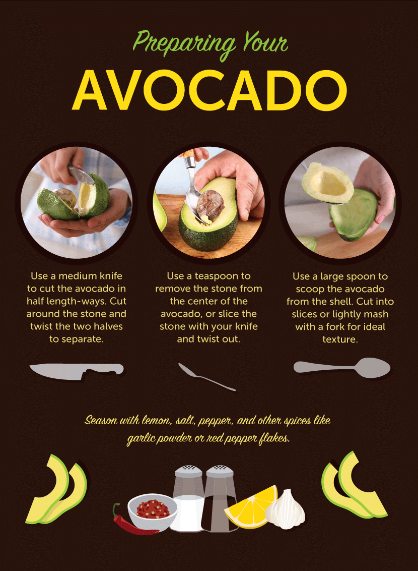 10 Ways to Make Gourmet Avocado Toast - Preparing Your Avocado
