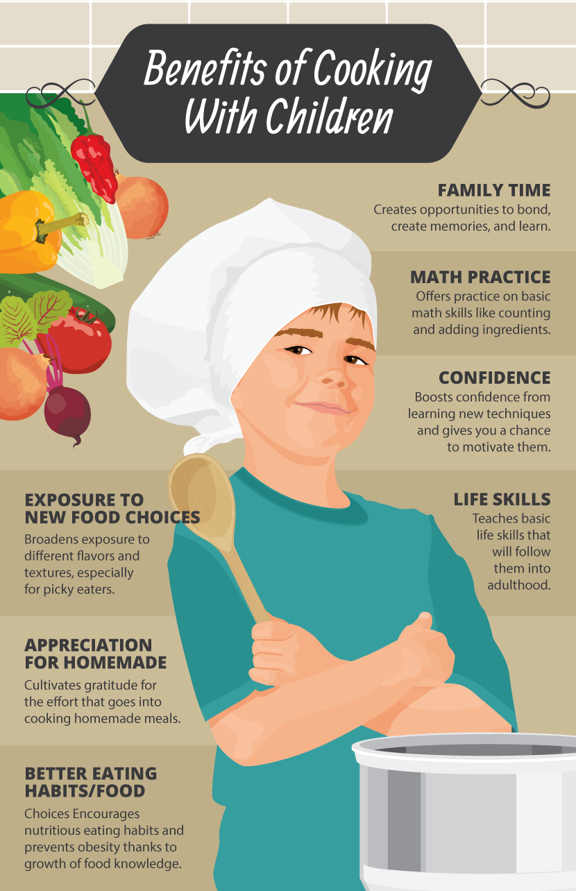 Benefits of Cooking With Kids - Kid-Friendly Cooking 101