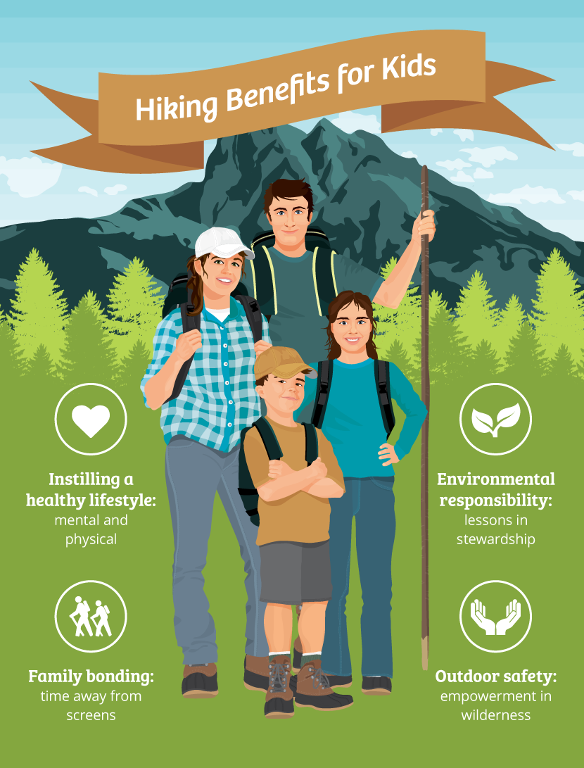 Hiking Benefits For Kids - The Benefits of Hiking with Kids