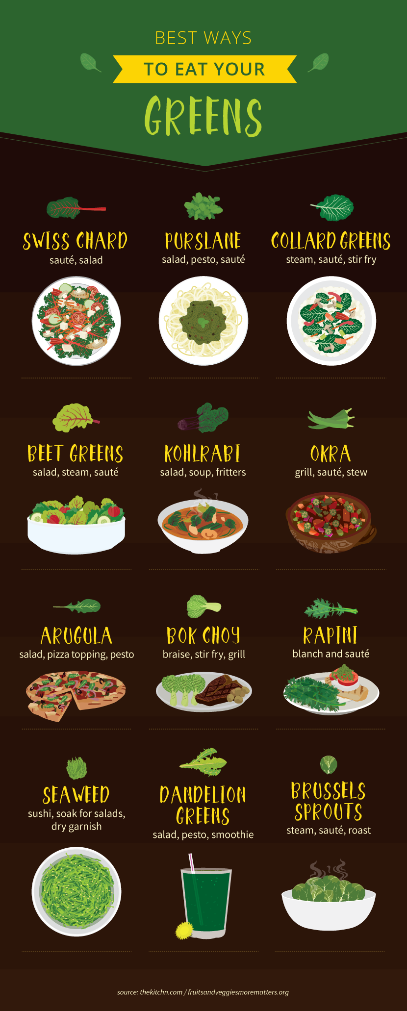 Best Way to Eat Your Greens - Try These Superfood Greens