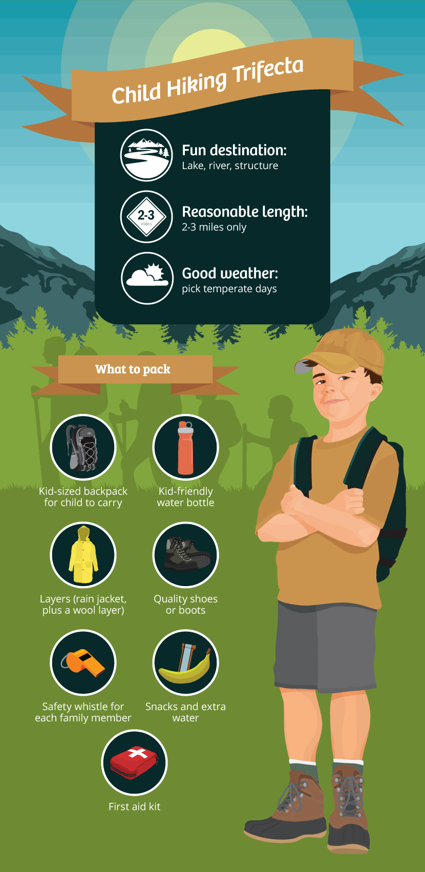 Child Hiking Trifecta - The Benefits of Hiking with Kids