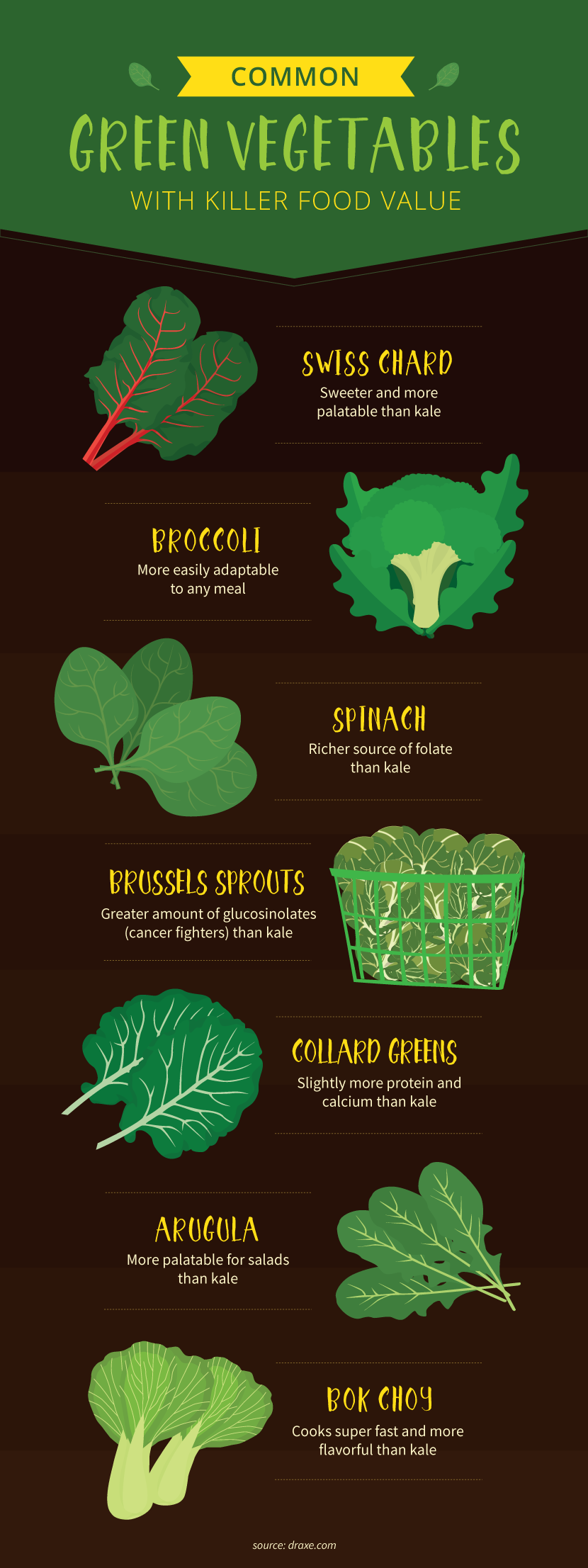 Green Vegetables With Amazing Nutritional Value - Try These Superfood Greens