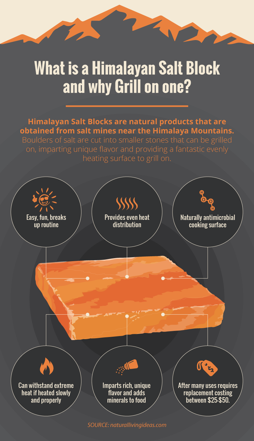 What is a Himalayan Salt Block? - Grilling on a Himalayan Salt Block