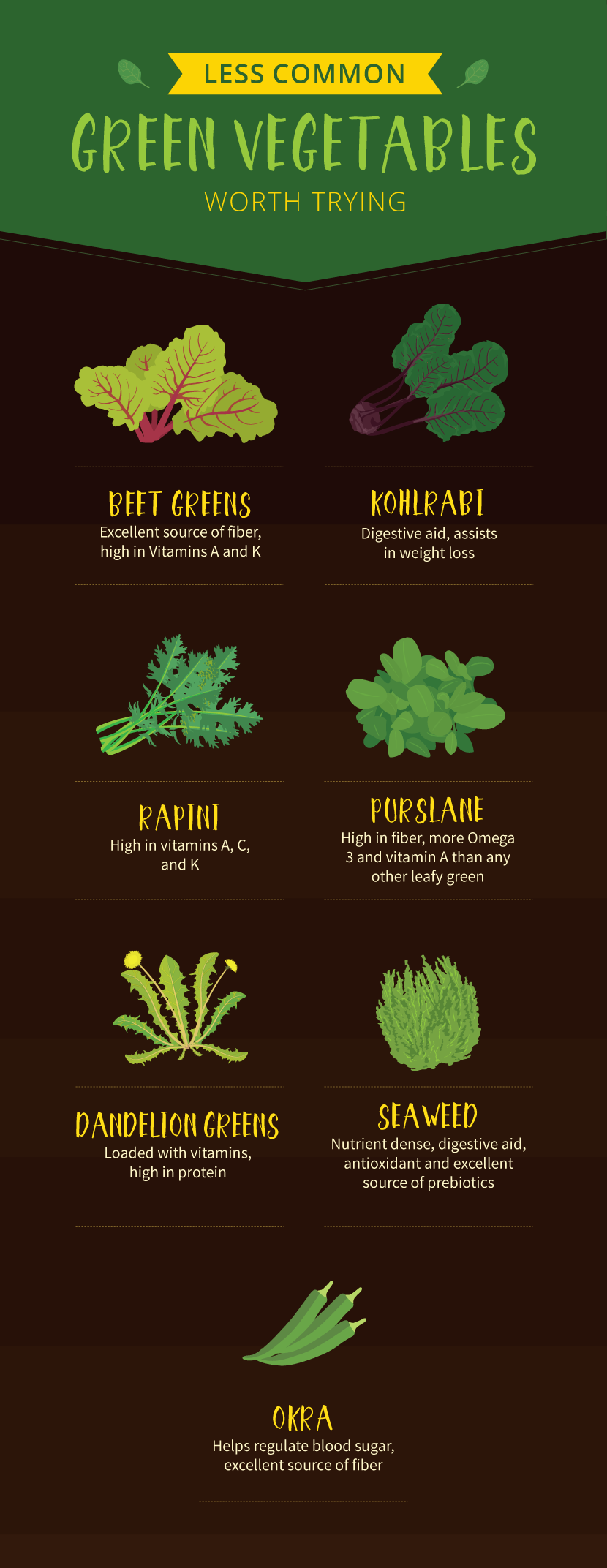 Lesser Known Green Vegetables - Try These Superfood Greens