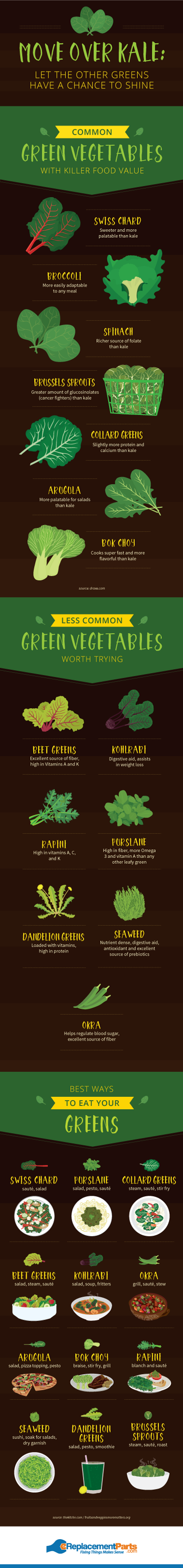 Try These Superfood Greens