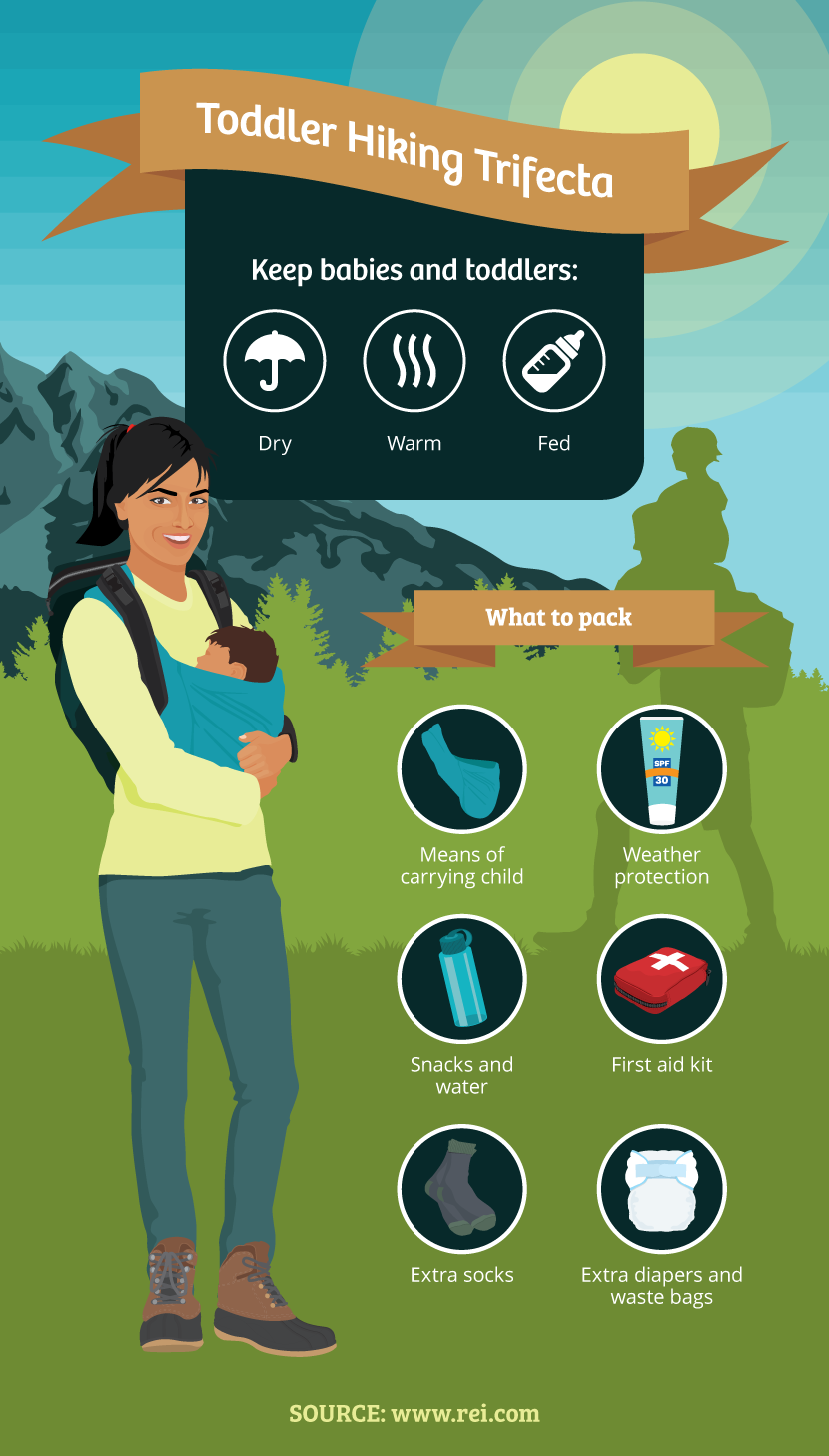 Toddler Hiking Trifecta - The Benefits of Hiking with Kids